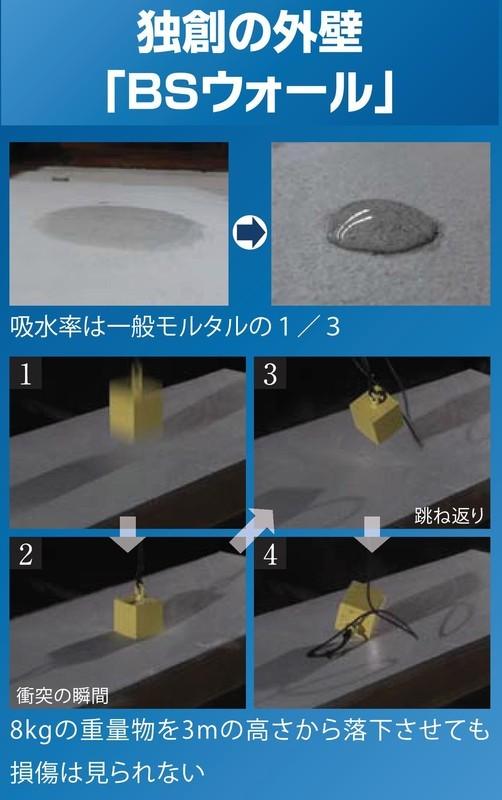 イメージ写真:独創の外壁 BSウォール。吸収率は一般モルタルの1/3。8Kgの重量物を3mの高さから落下させても損傷は見られない。